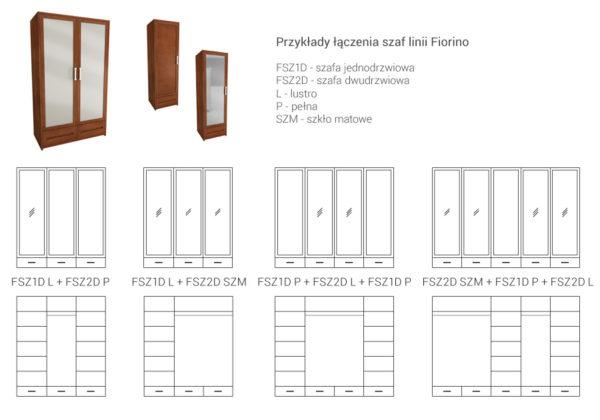 Przykładowe układy szaf FIORINO